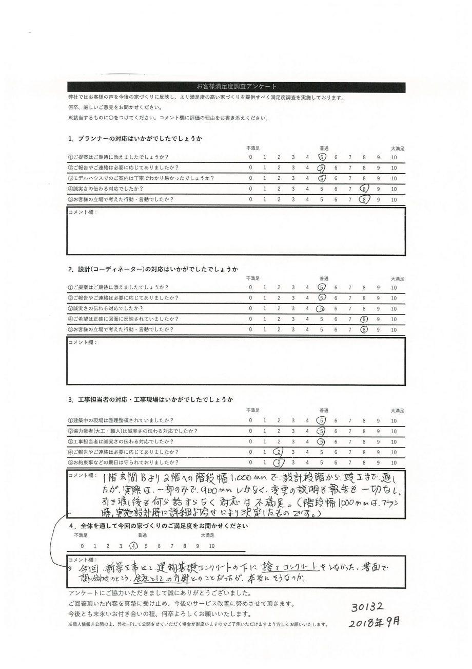 札幌市 H・F様