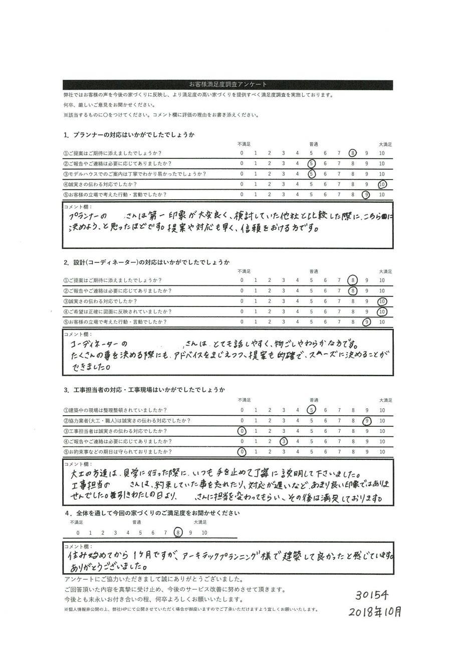 札幌市 S・Y様