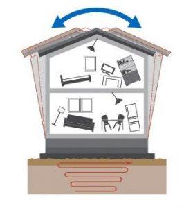 マイホームをお考えの方へ!耐震性能についてご紹介します!