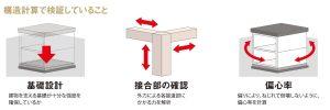 地震に強い間取りの特徴と注意点をご紹介します!
